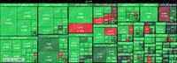 رشد ۱۸هزار و ۷۰۰واحدی شاخص کل تا نیمه معاملات بازار/ ارزش معاملات بورس و فرابورس به بیش از ۹هزار میلیارد تومان رسید
