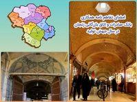 امضای تفاهمنامه همکاری بانک صادرات و اتاق بازرگانی زنجان