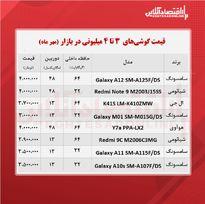 قیمت گوشی (محدوده ۴ میلیون تومان / ۲۰ مهر)