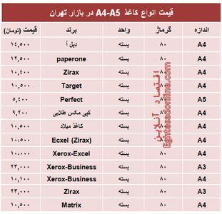 قیمت انواع کاغذهای A4-A5 +جدول
