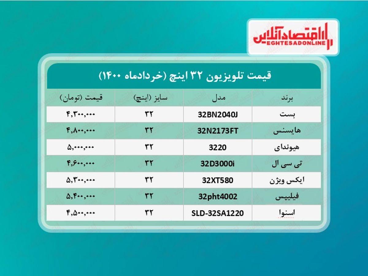 قیمت تلویزیون ۳۲اینچ /۱۲خردادماه