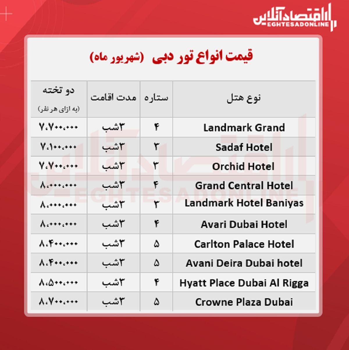 قیمت جدید تور دبی + جدول