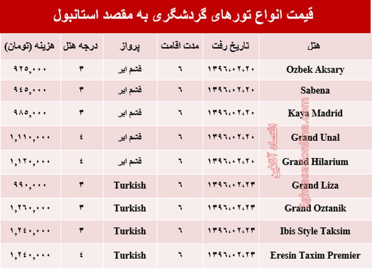 هزینه سفر به استانبول در اردیبهشت ۹۶ +جدول