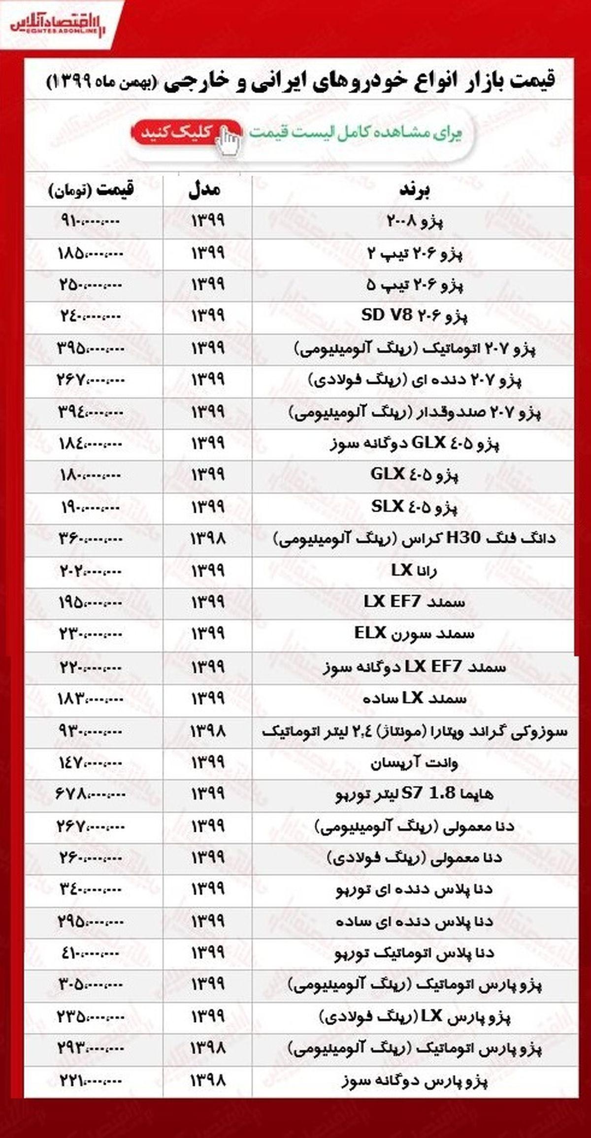 قیمت محصولات ایران خودرو امروز ۹۹/۱۱/۱۴