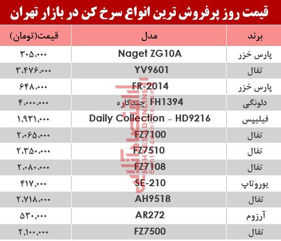 نرخ انواع سرخ کن در بازار تهران؟ +جدول