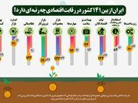 جایگاه ایران در رقابت اقتصادی با ۱۴۱کشورجهان