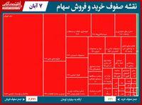 سنگینترین صفهای خرید و فروش امروز در بورس امروز/ «دی» تعطیلیهای روزهای قبل را امروز جبران کرد