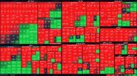 نمای بازار در پایان نیمه اول معاملات بورس امروز