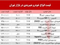 قیمت انواع خودرو هیبریدی در بازار تهران؟ +جدول