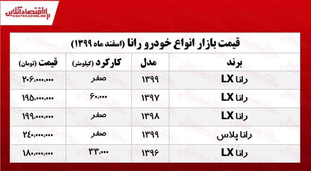 قیمت جدید خودرو رانا در  بازار تهران +جدول