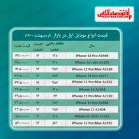 قیمت گوشی اپل در بازار / ۲۶اردیبهشت