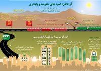 تبادل اسرای ایران و عراق چگونه انجام شد؟ +اینفوگرافیک