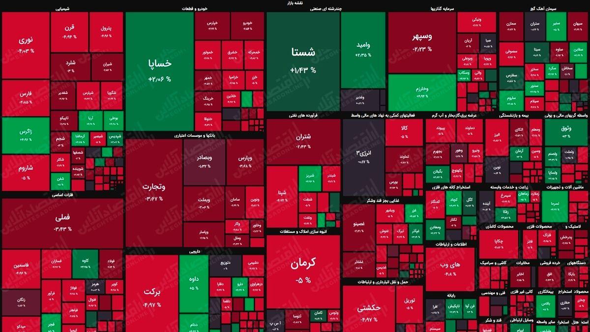 نقشه بورس امروز بر اساس ارزش معاملات/ آغاز سبزپوشی نمادها
