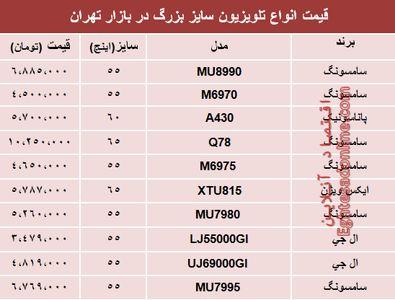 قیمت انواع پرفروشترین تلویزیون سایز بزرگ دربازار تهران؟ +جدول