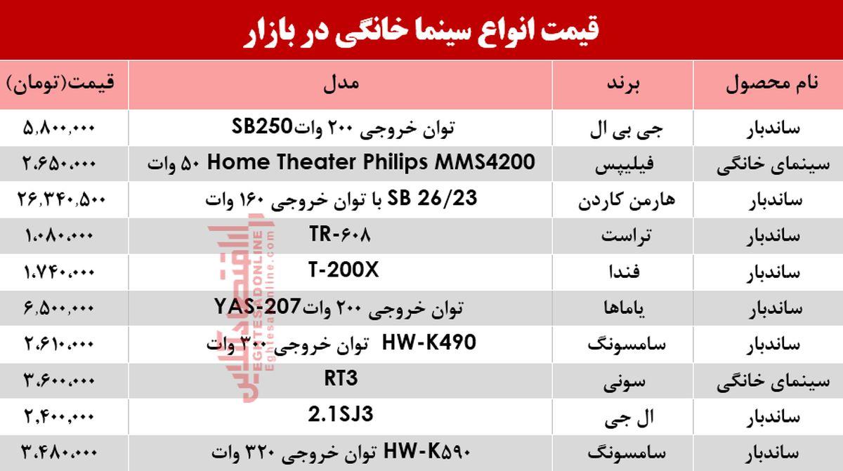 قیمت انواع سینما خانگی در بازار؟ +جدول
