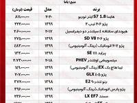 قیمت خودرو (۹۹/۸/۱۶)