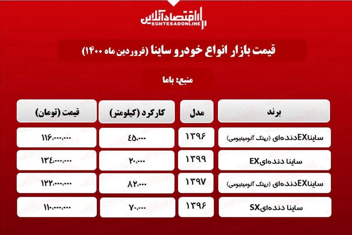 قیمت ساینا دست دوم در پایتخت + جدول