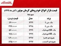 قیمت محصولات کرمانموتور +جدول