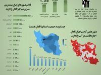 مهاجران افغان به کدام شهرهای ایران میروند؟+اینفوگرافیک