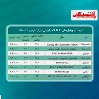 قیمت گوشی (محدوده ۷میلیون تومان) / ۲۴اردیبهشت