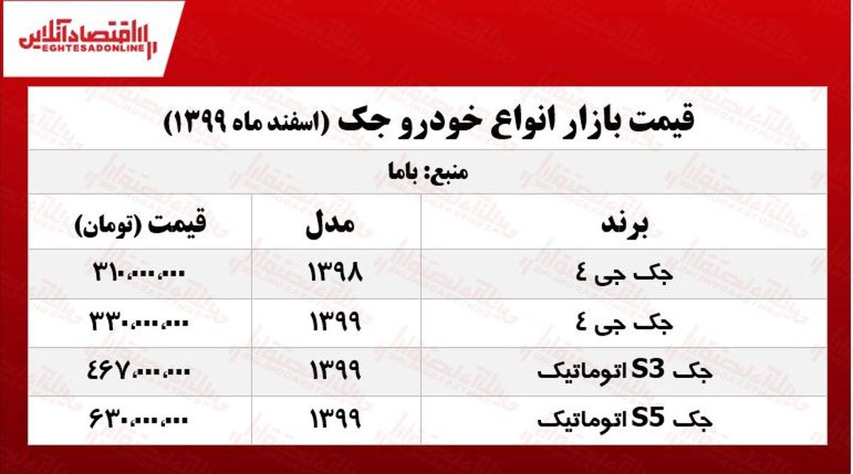 قیمت جدید جک در تهران +جدول