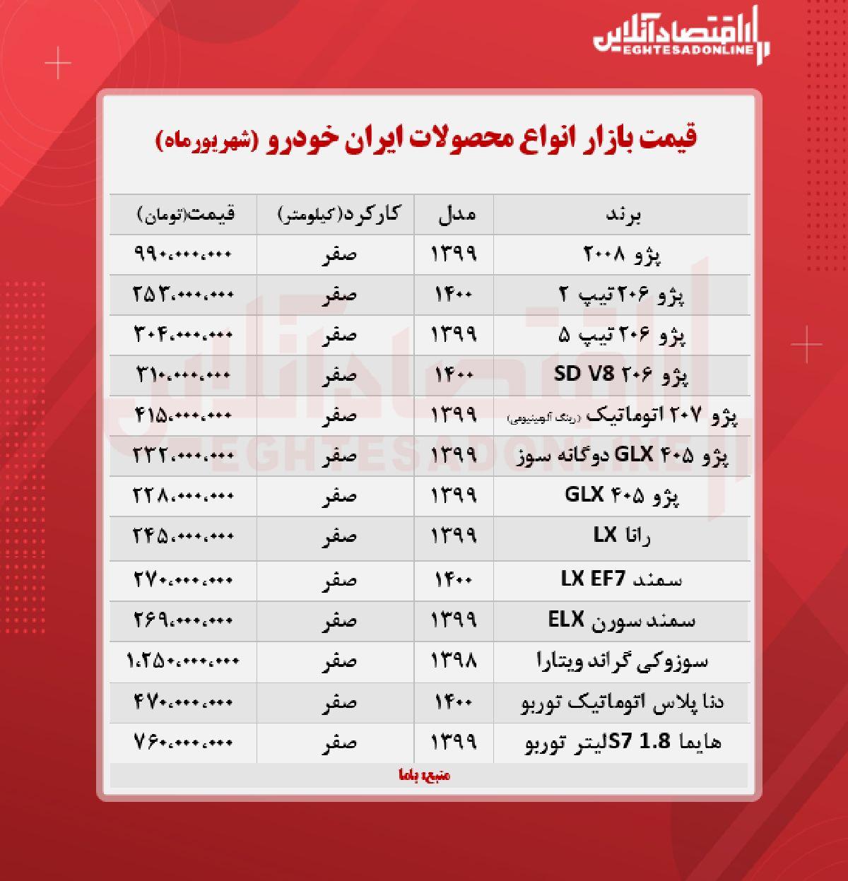 قیمت محصولات ایران خودرو امروز ۱۴۰۰/۶/۱۹