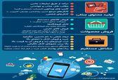 تلگرام چطور ایرانیان را سرکار گذاشت؟ +اینفوگرافیک