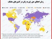 زنان در کشورهای مختلف چه سالی امتیاز «حق رای» گرفتند؟