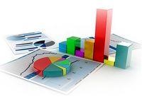 تورم تولیدکننده افزایش یافت/ افزایش شاخص کل قیمت تولیدکننده در ۴بخش