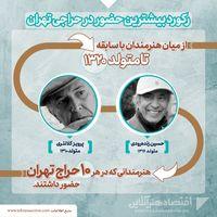 رکوردداران بیشترین حضور در حراجی تهران