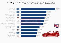 پرفروشترین خودروهای بریتانیا کداماند؟