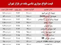 قیمت انواع سواریهای شاسی بلند در بازار تهران +جدول