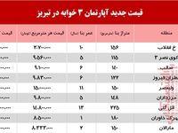 قیمت جدید آپارتمان سه خوابه در تبریز +جدول