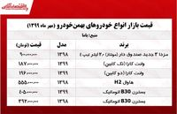 قیمت روز خودروهای گروه بهمن +جدول