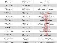 خودروهای زیر 70 میلیون بازار تهران +جدول