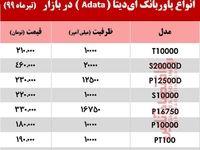 قیمت انواع پاوربانک ایدیتا در بازار +جدول