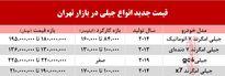 قیمت انواع جیلی در بازار تهران +جدول