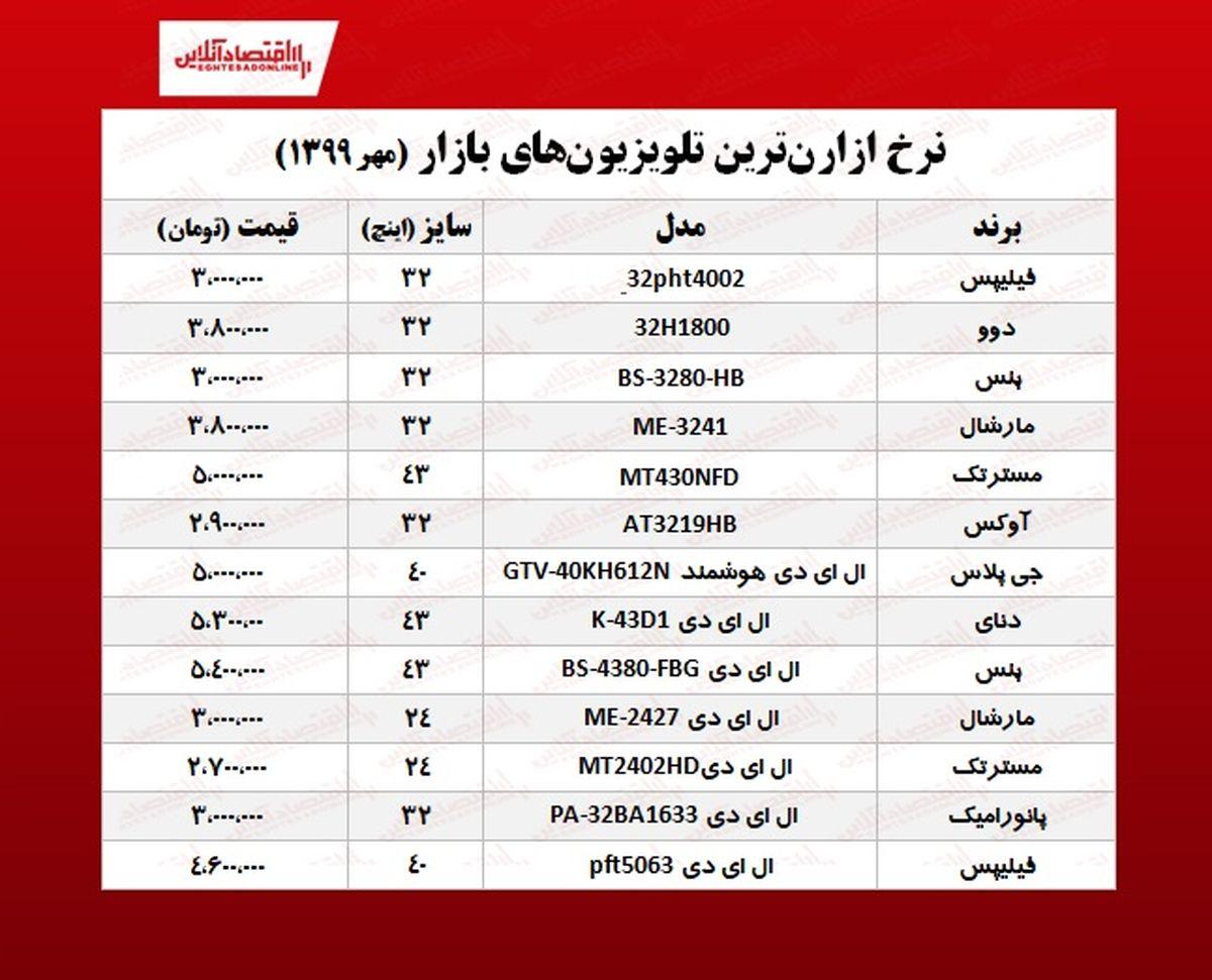 قیمت ارزانترین تلویزیونهای بازار چند؟