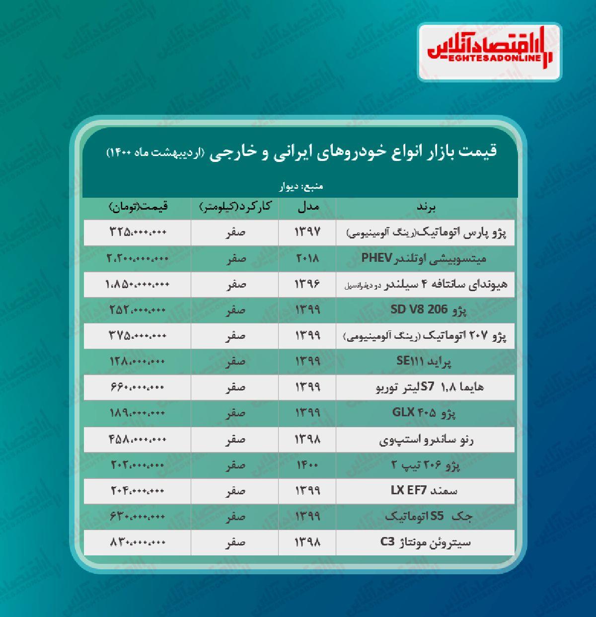قیمت خودرو امروز ۱۴۰۰/۲/۲۹