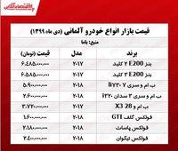 قیمت خودروهای آلمانی پایتخت +جدول