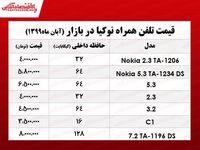 قیمت جدیدترین موبایلهای نوکیا +جدول