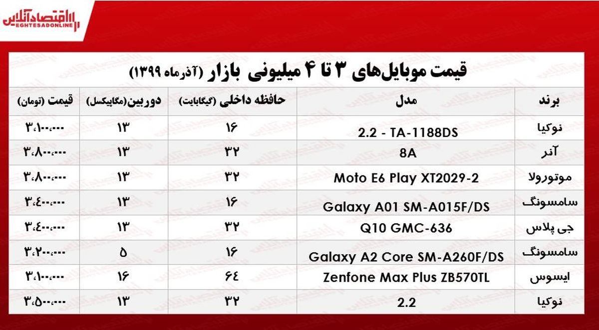 قیمت موبایل (محدوده ۴میلیون تومان)