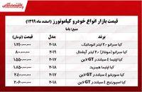 قیمت خودروهای کیاموتور امروز ۹۹/۱۲/۱۴