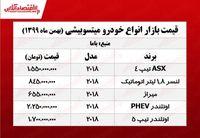 قیمت خودرو میتسوبیشی در پایتخت +جدول