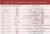 قیمت جدید انواع خودرو میتسوبیشی در بازار تهران +جدول