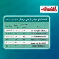 قیمت گوشی ال جی در بازار / ۲۵اردیبهشت