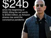 برخی ثروتمندان با وجود بحران کرونا پولدارتر میشوند/ افزایش 24میلیارد دلاری دارایی جف بزوس