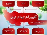 آخرین آمار کرونا در ایران (۹۹/۰۶/۱۸)