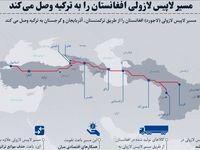 مسیر جدید ترانزیت افغانستان به اروپا افتتاح شد/ بهرهبرداری از راه لاجورد در افغانستان