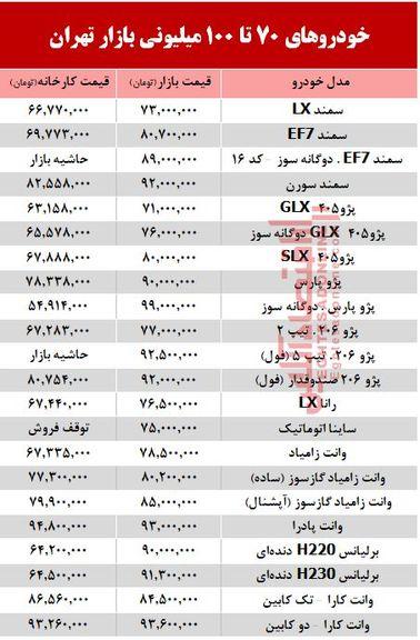 خودروهای زیر 100 میلیون بازار تهران +جدول